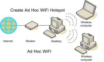 Cách kết nối với mạng WiFi Ad Hoc trong Windows 8.1