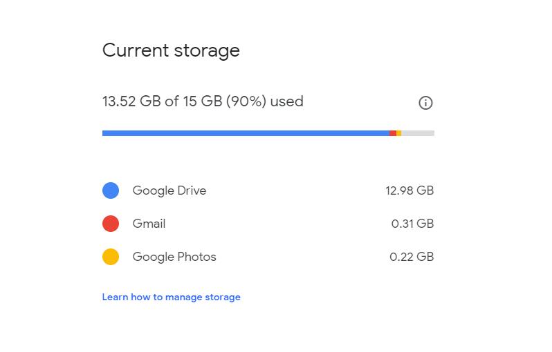Thống kê bộ nhớ không giới hạn của Google Photos